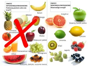 sugar-fruit